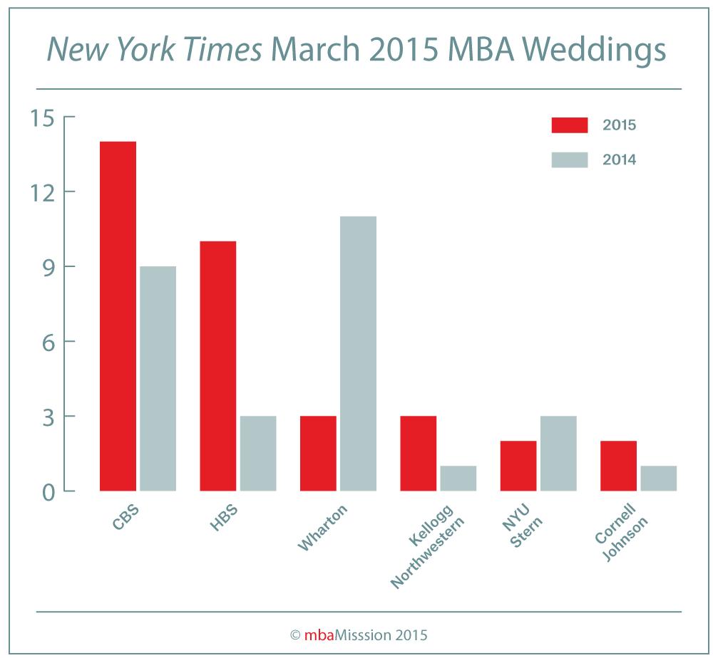 March-Weddings-2015_01
