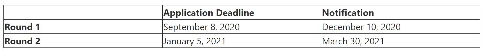HBS Deadlines 2020-2021