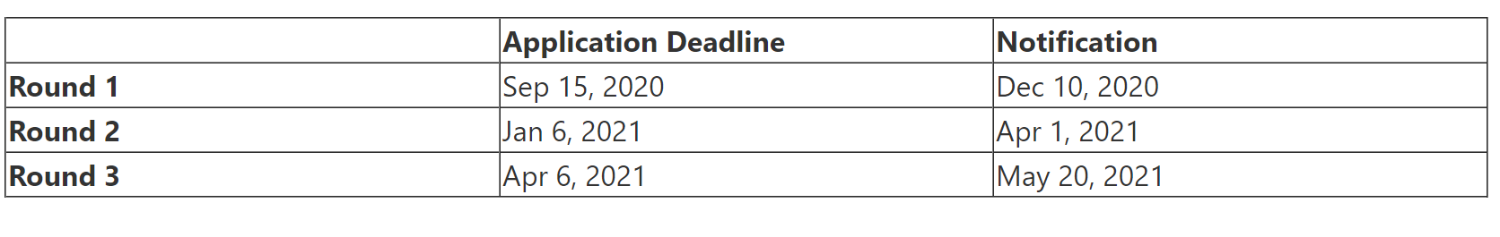 Columbia Business School and Stanford GSB Announce 2020–2021 Deadlines and Essay Questions