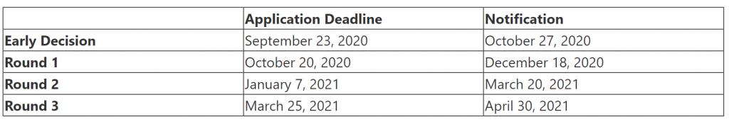 Duke Fuqua Announces 2020–2021 Deadlines and Essays - mbaMission