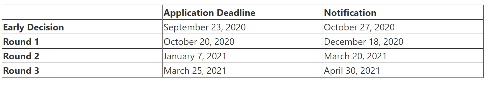 Business School Admissions Blog Mba Admission Blog Blog Archive Duke Fuqua Announces 2020 2021 Deadlines And Essays Mbamission Mba Admissions Consulting