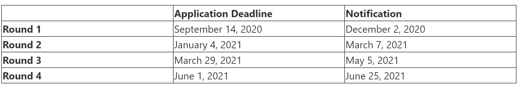Michigan Ross Announces 2020–2021 Deadlines and Essays